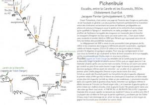 Pichenibule